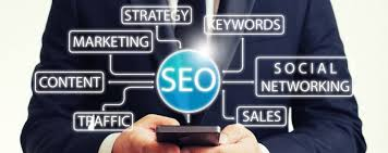 What is SEO? A Brief description. | Look to the Right