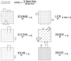 calculation of sheet metal weight