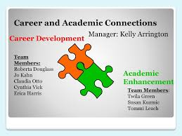 Career Development, Career Readiness and Academics - ppt download
