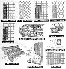 Wire Mesh Crimped Welded Wire 3d Panel 3d Fence Philippines