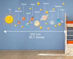 Set Of Planets With Names Of Solar System Vinyl Wall Decals Stickers On Luulla