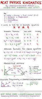 kinematics cheat sheet mcat physics