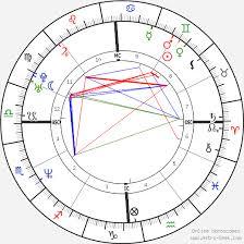 Sean Gullette Birth Chart Horoscope, Date of Birth, Astro