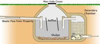 cesspools septic tanks simplifydiy
