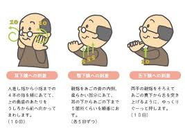 唾液腺マッサージ - 介護の口腔ケアポイント・アイテム紹介