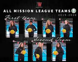 Congratulations to @hwwaterpolo players... - Harvard-Westlake ...