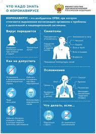 Информация о коронавирусной инфекции COVID-19 — Департамент ...
