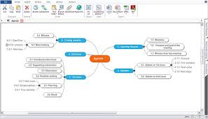 Concept Mapping Software | MindView