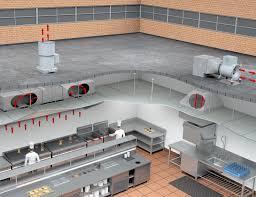 kitchen restaurant exhaust fans