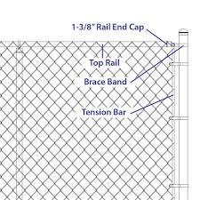 Chain Link Rail End Cap At Menards