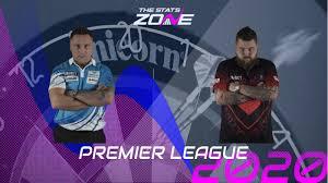 2020 Unibet Premier League Darts – Gerwyn Price vs Michael Smith Preview &  Prediction - The Stats Zone