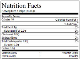 egg white protein powder nutrition facts