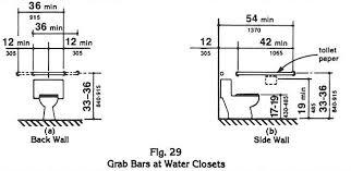 designing your ada compliant restroom