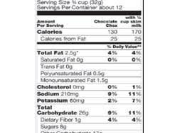 general mills glute free chex chocolate