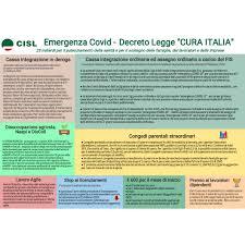 EMERGENZA COVID-19 - VOLANTINO SUL DECRETO LEGGE