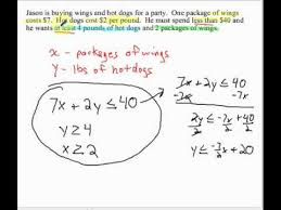 systems of linear inequalities word