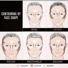 contour highlight makeup tutorial