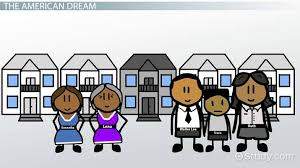 a raisin in the sun character analysis traits video lesson