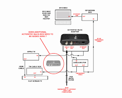 Can MoCA Cable Adapters Be Used To Connec… - Apple Community