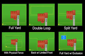 General Electronic Dog Fence Troubleshooting By Pet Defence