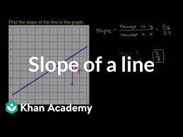 module three linear and quadratic