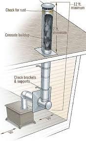 wood stove installation