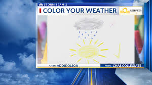 Rob's Weather Artist of the Day for 5pm... - Rob Fowler Storm Team 2    Facebook