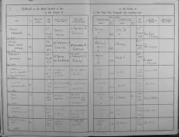 Burial records - Stewart-Jones, Ada | The Royal Borough of Kingston upon  Thames