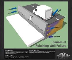 causes of retaining wall failure los