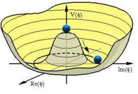 Resultado de imagen de La simetría rota