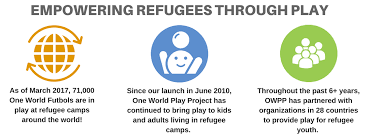 infographic - One World Play Project