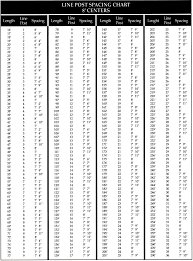 Diagram Squash Spacing Diagram Full Version Hd Quality Spacing Diagram Wiringa Pierogabriellinellescuole It