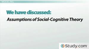 social cognitive learning theory