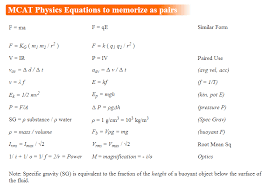 mcat physics equations to memorize as