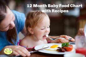 12 month baby food chart indian meal