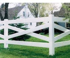 Pin By Erin Christensen On Cottage Of The Year Decor Fence Design Backyard Fences Fence Landscaping
