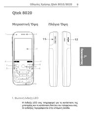 Qtek 8020, 8010 User Manual