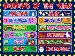 months | Months Of The Year Poster Let's talk about... who we are ...