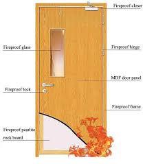 bs certificate fire rated door with
