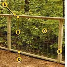 Erecting A Wire Fence At The Home Depot Tablet Backyard Fences Wire Fence Garden Fencing
