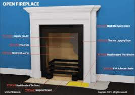 materials for fireplaces and stoves