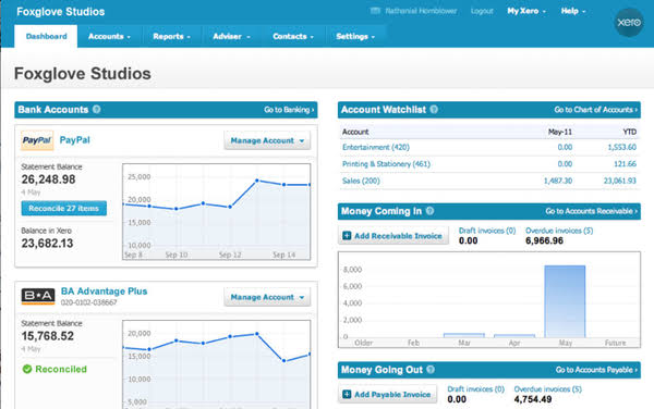 Image result for xero accounting software""