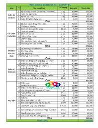 TRỌN BỘ ĐỒ SƠ SINH MÙA HÈ 2019 - GÓI TIẾT KIỆM, BỀN, ĐẸP, AN TOÀN, THOẢI  MÁI CHO BÉ - SHOPKEMKIDS - P80719 | Sàn thương mại điện tử của khách hàng  Viettelpost
