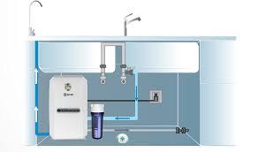 Máy Lọc Nước RO AO Smith E2 giá rẻ – Vua Máy Lọc Nước