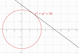 circle graphs and tangents worksheets