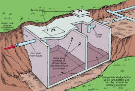 fix your own septic system