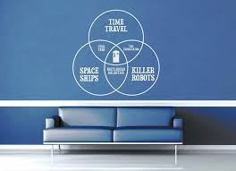 Doctor Who Vin Diagram Wall Decal Geekerymade