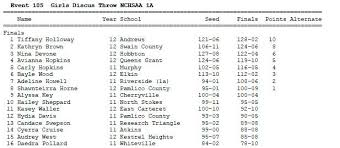 2017 NCHSAA 1A/3A State Championships - 5/20/2017 Track & Field North  Carolina A&T State University Results Girls 100 Me