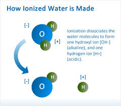 ionic of water study material