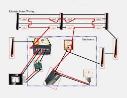 15 Home Electric Fence Wiring Diagram Wiring Diagram Wiringg Net In 2020 Electric Fence Dog Fence Fence Installation Cost